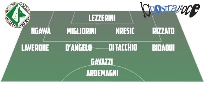 Avellino, Calcio, Formazione